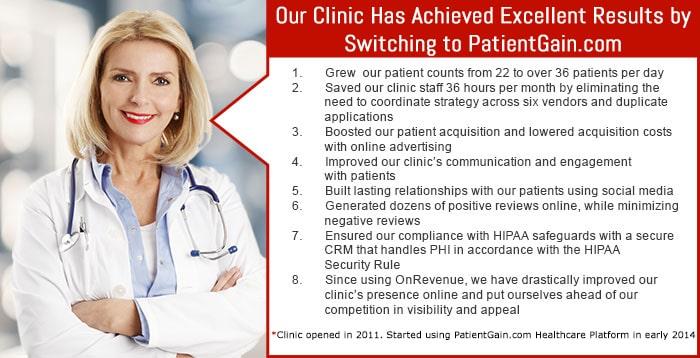 Increase Medical Marketing ROI