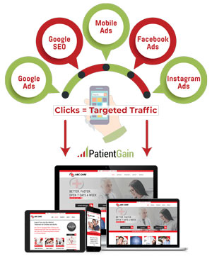 How To Increase Patient Traffic For Clinics