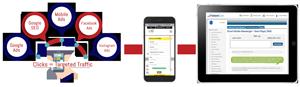 Online Medical Marketing Mobile Devices