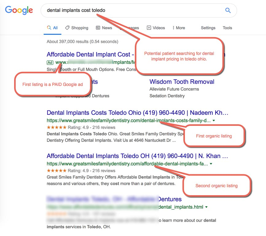 Example of PPC Search Results