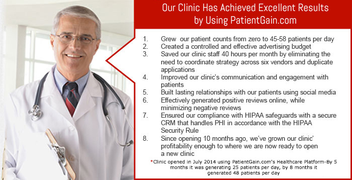 Medical Practice Online Marketing
