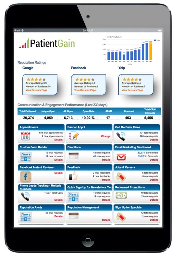 Medical Clinic Marketing Plan Dashboard