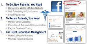 Medical Marketing Key Areas