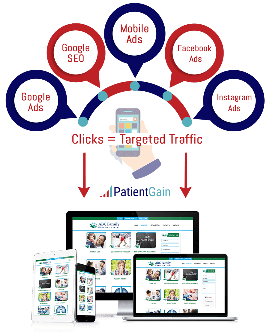 Primary Care Medical Advertising
