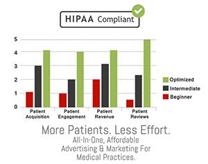 Mobile Medical Marketing For Medical Spas - Example 1