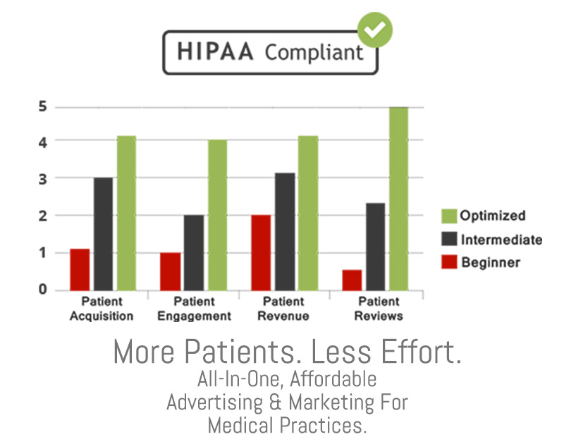 Marketing and Website Design For Physicians
