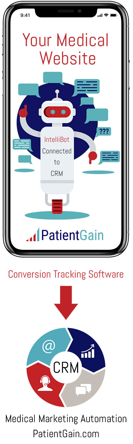 Medical Website with Mobile Intelligence Chatbots