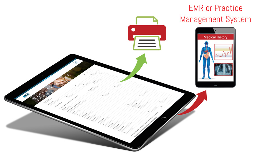 HIPAA Compliant Patient Forms For Medical Websites