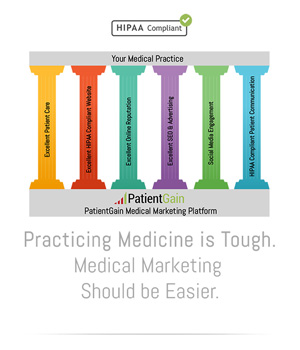 Refine Your Medical Marketing