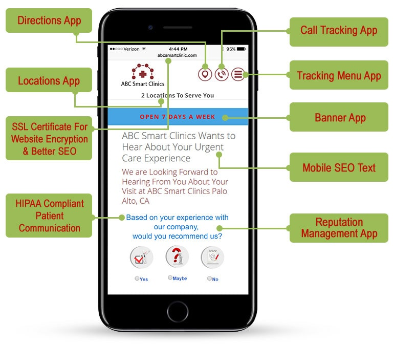 Marketing Plan For Clinics