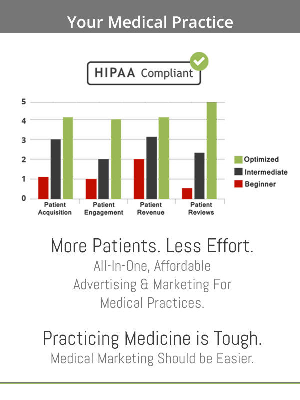 4 Areas of Marketing for Urgent Care Clinics