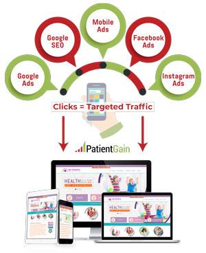 Marketing For Pediatric Practices