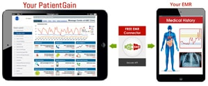 EMR Integration For Doctors and Healthcare Practices
