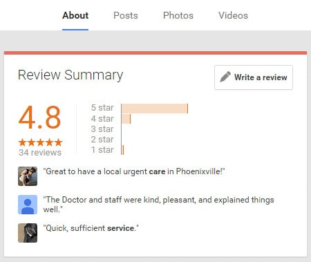 How to Acquire Positive Online Patient Reviews Ethically