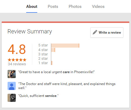 48 Positive Reviews For Doctors Example