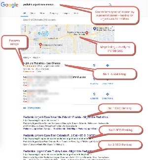 "SEO Example 2 :  Patient Searching for ""pediatric urgent care orlando"""