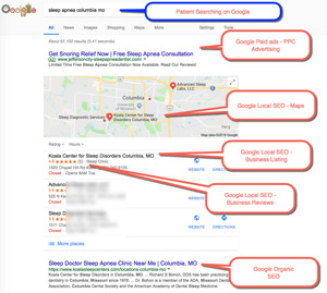 "SEO Example 3 :  Patient Searching for ""pediatric urgent care orlando"""