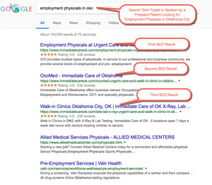 SEO Example - Physicals in OKC