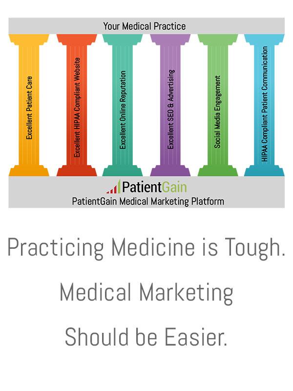 MedSpa Marketing