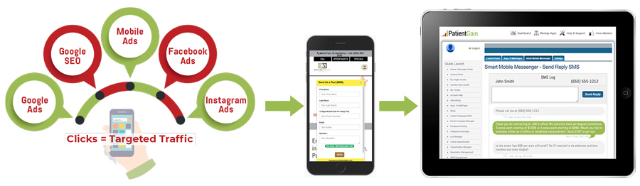 Medical Website 2-Way Texting/SMS App