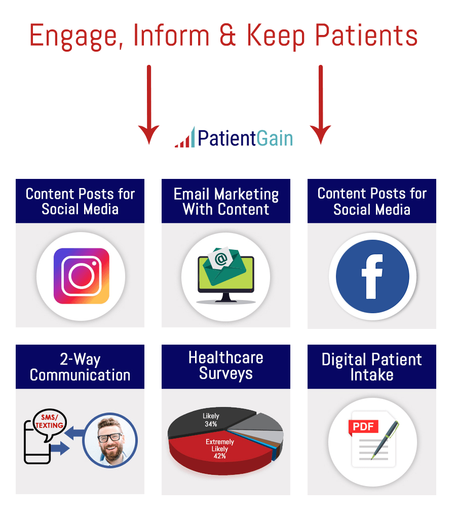 Engagement Marketing Strategies For Medical Practices